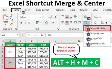 Excel Shortcut for Merge and Center | Top 2 Methods