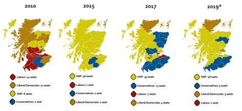 The political map of Scotland (2010-present) : europe