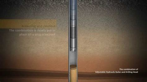 Well bottom cleanout and drilling sand plugs - YouTube