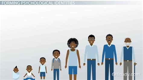 Erikson's Stages of Psychosocial Development: Theory