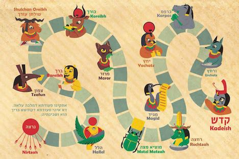 THE SIMANIM: THE STEPS OF THE SEDER IN ASCENDING ORDER